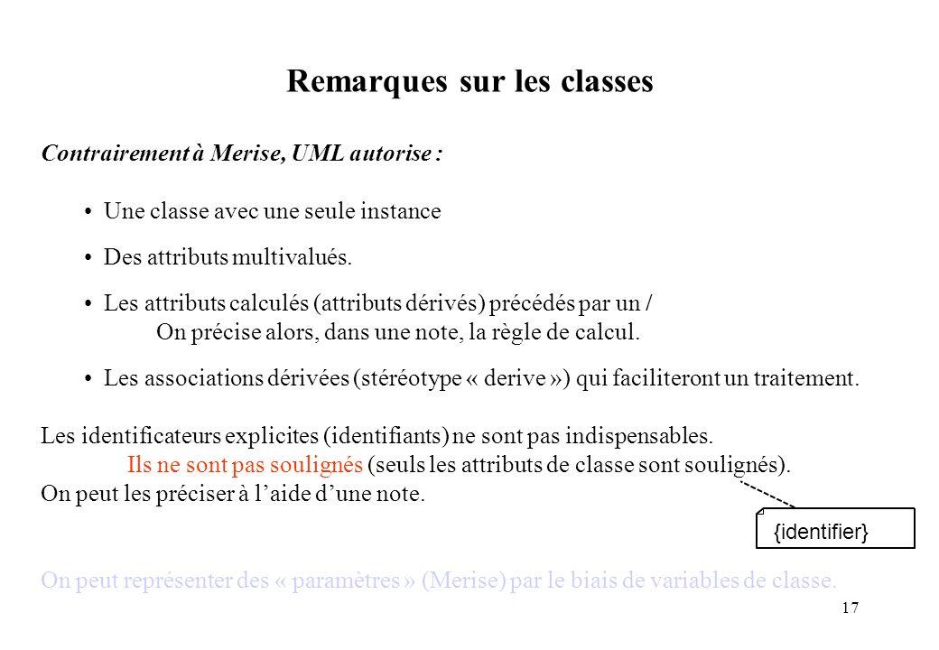 Remarques sur les classes