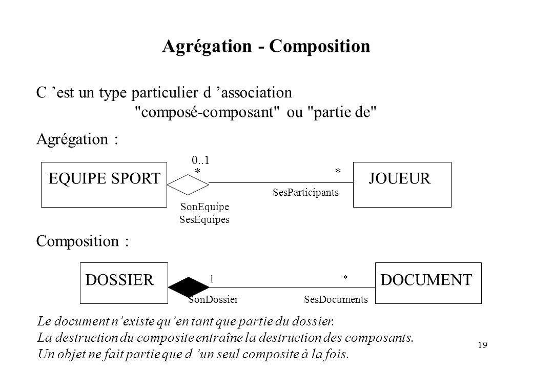 Agrégation - Composition