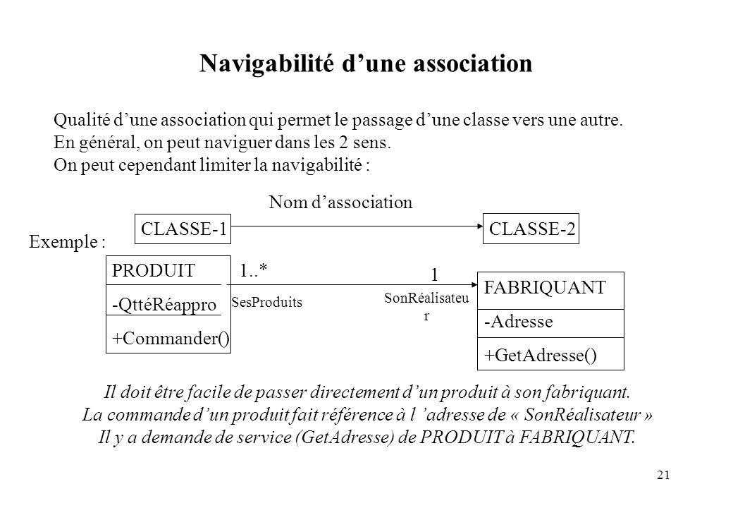 Navigabilité d'une association