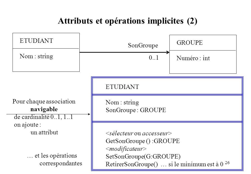 Attributs et opérations implicites (2)
