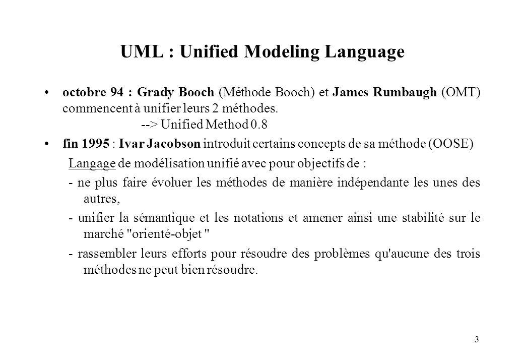 UML : Unified Modeling Language