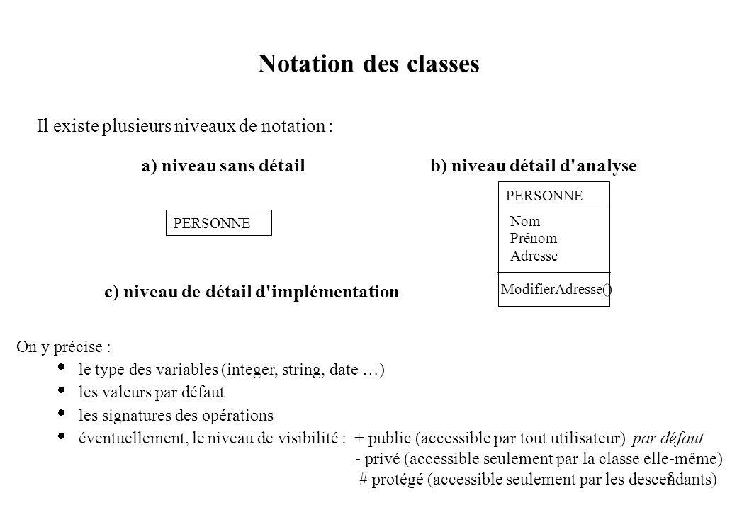 Notation des classes Il existe plusieurs niveaux de notation :