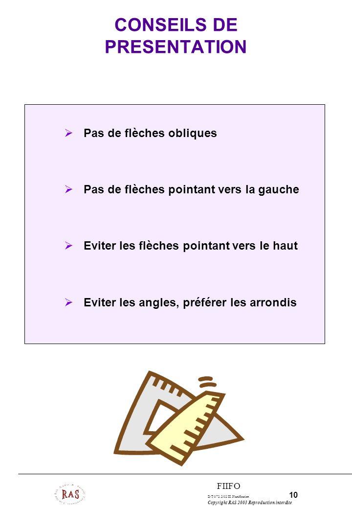 CONSEILS DE PRESENTATION