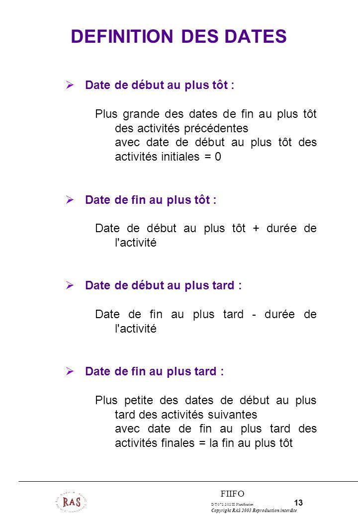 DEFINITION DES DATES Date de début au plus tôt :
