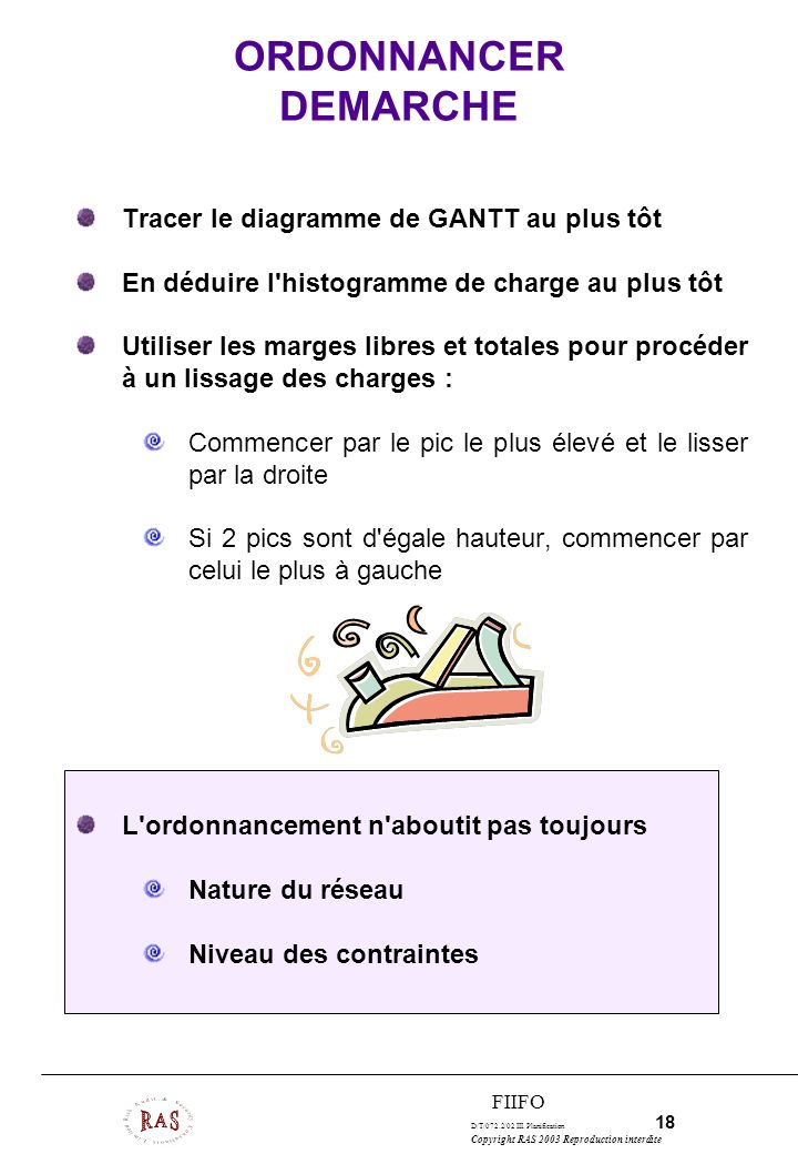 Iii planification frdric fichot fiifo ppt tlcharger ordonnancer demarche tracer le diagramme de gantt au plus tt ccuart Image collections