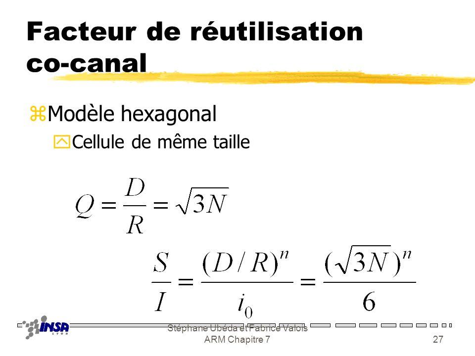 Facteur de réutilisation co-canal