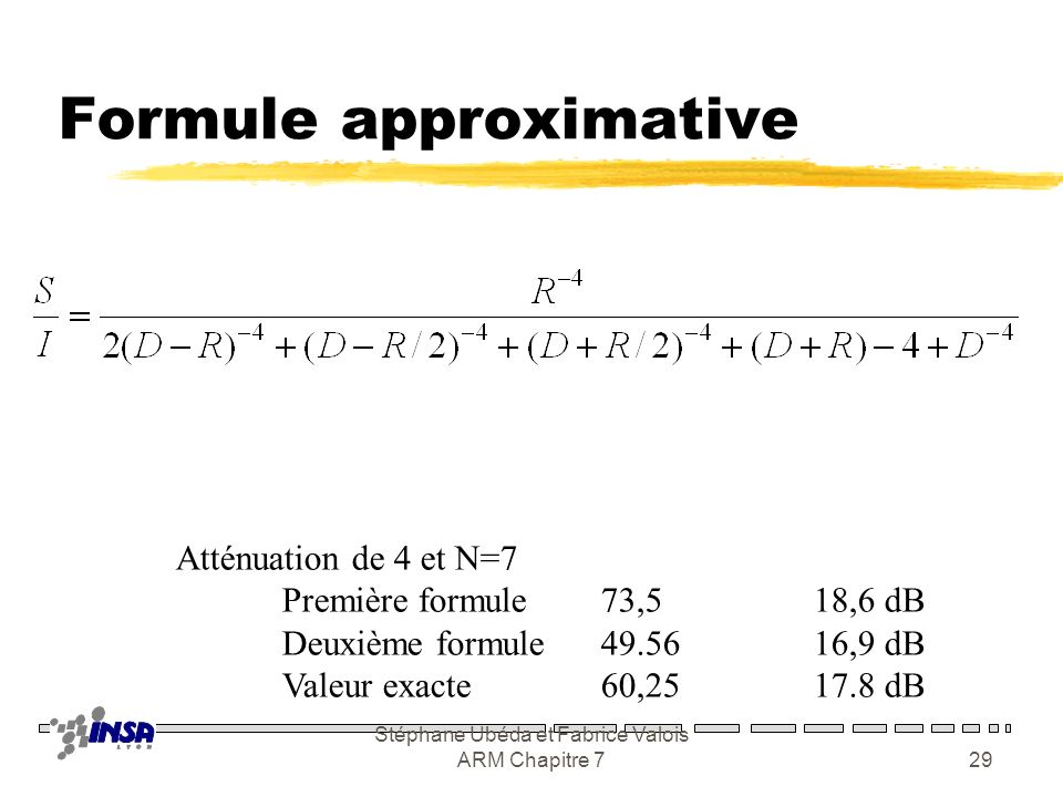 Formule approximative