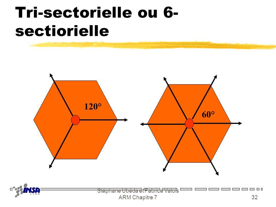 Tri-sectorielle ou 6-sectiorielle