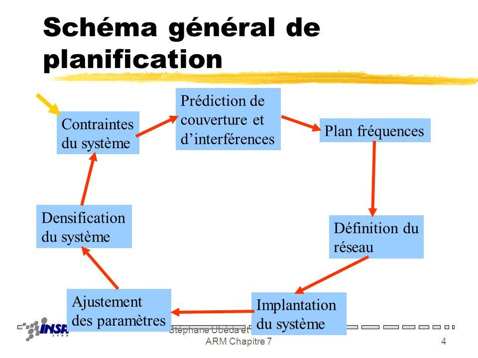 Schéma général de planification
