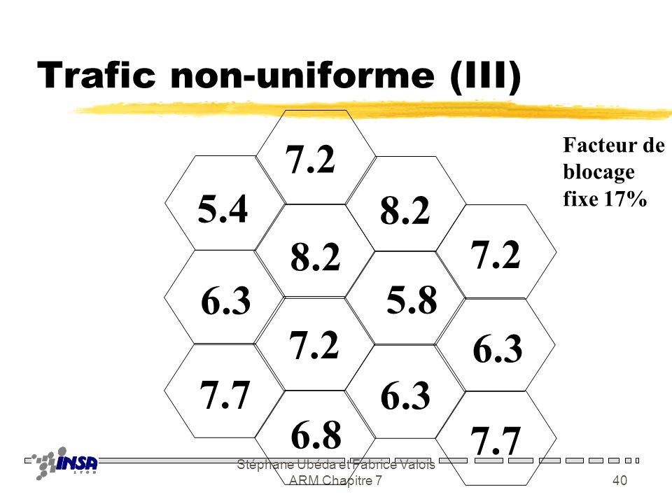 Trafic non-uniforme (III)