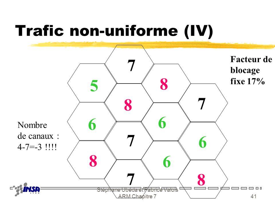 Trafic non-uniforme (IV)