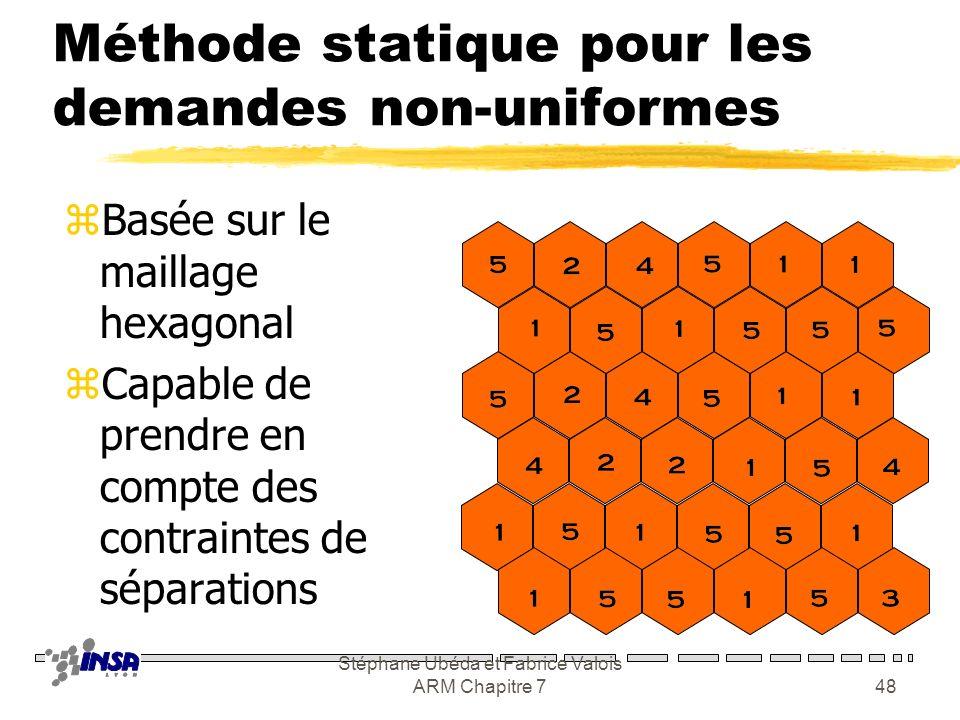 Méthode statique pour les demandes non-uniformes