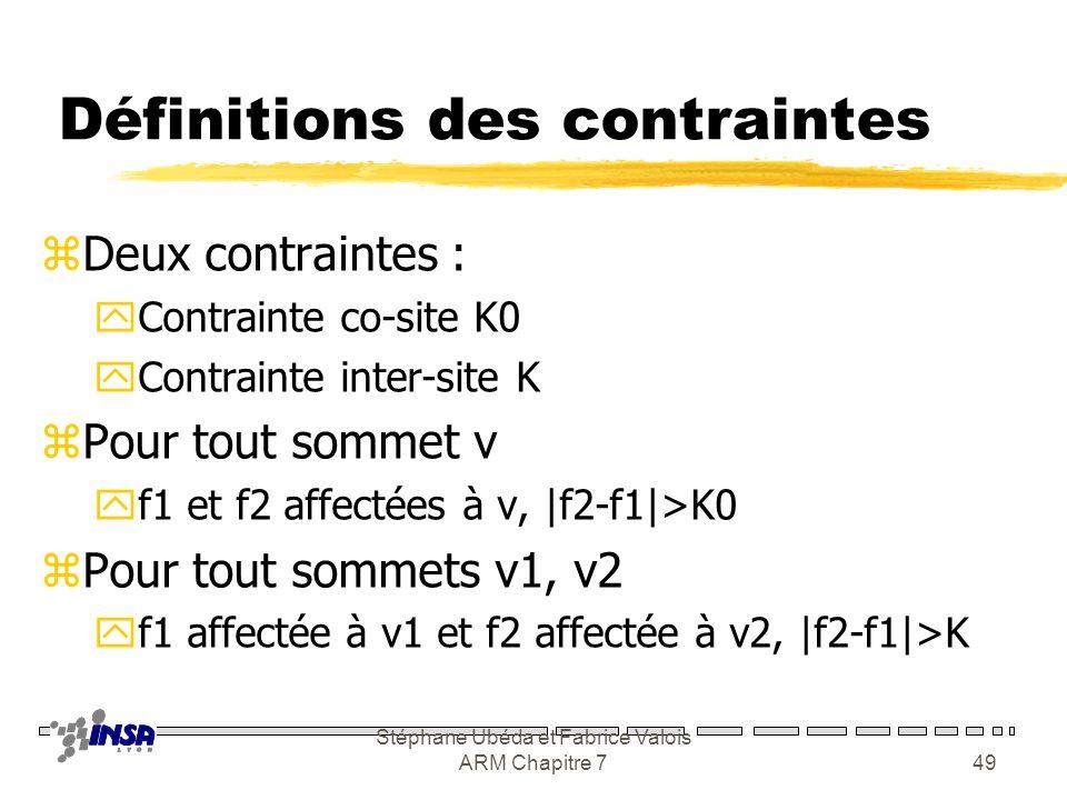 Définitions des contraintes