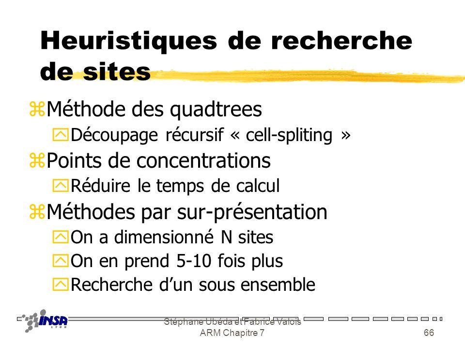 Heuristiques de recherche de sites
