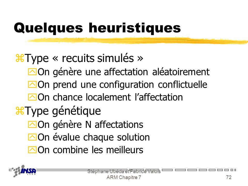 Quelques heuristiques