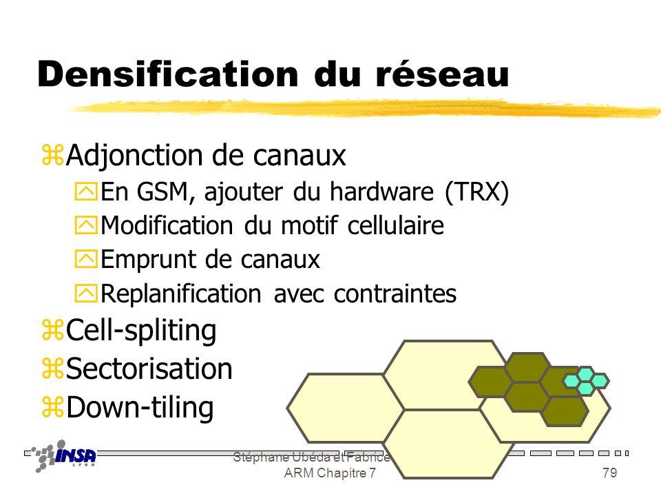 Densification du réseau