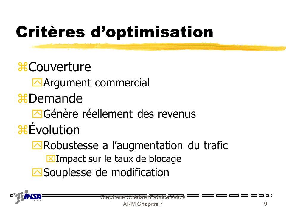 Critères d'optimisation