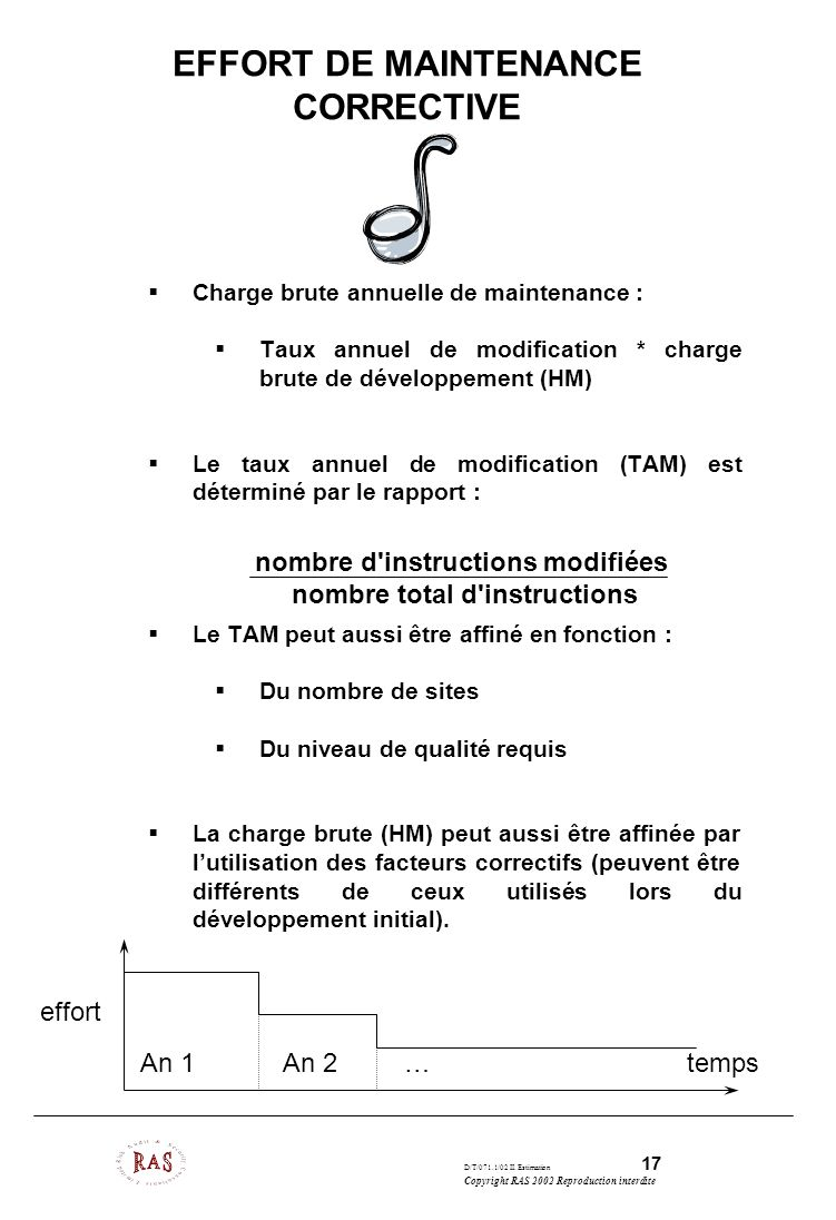 EFFORT DE MAINTENANCE CORRECTIVE