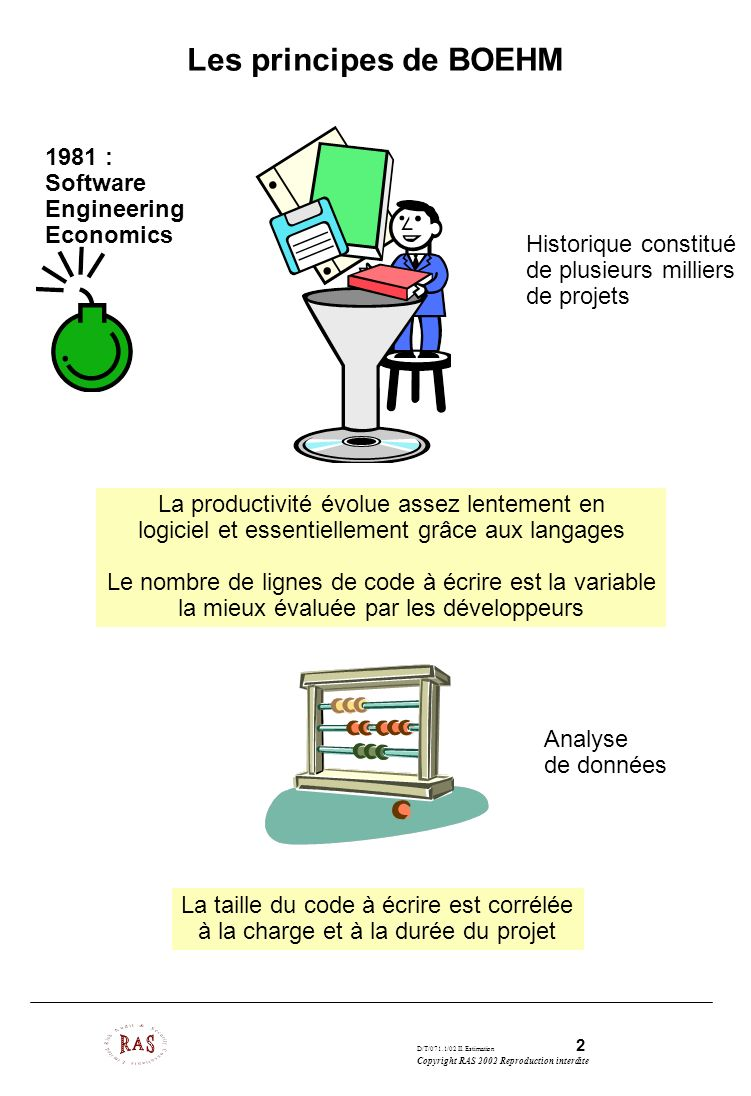 Les principes de BOEHM 1981 : Software Engineering Economics