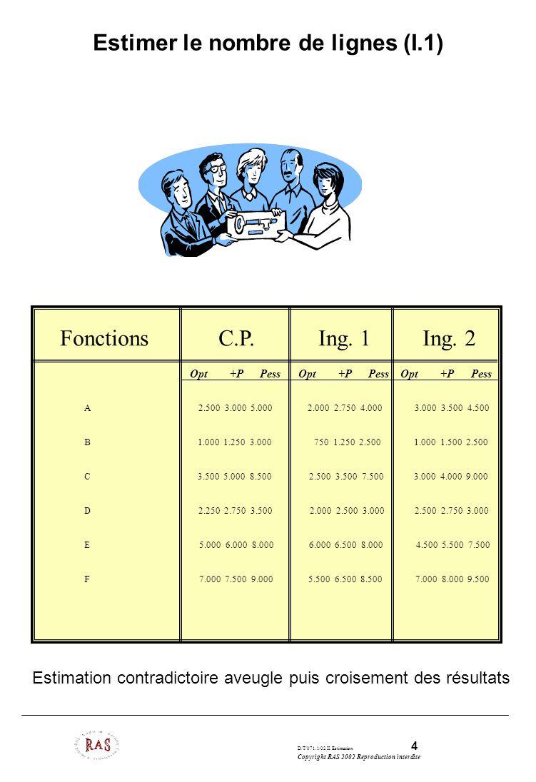 Estimer le nombre de lignes (I.1)