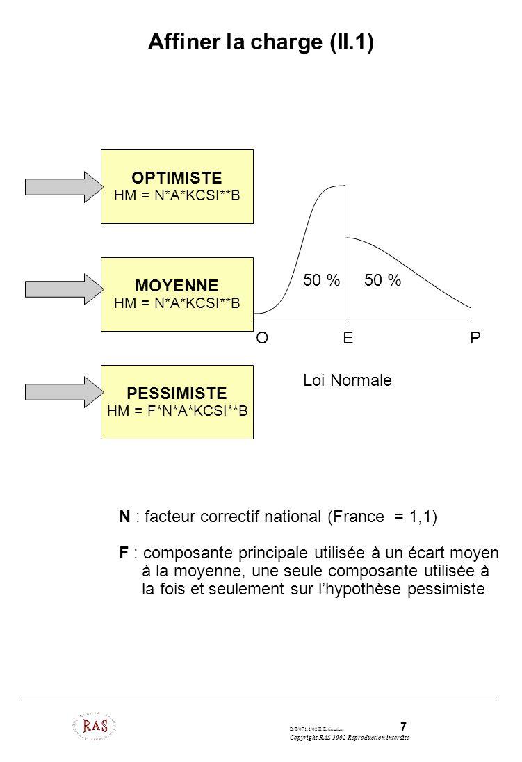 Affiner la charge (II.1) OPTIMISTE MOYENNE 50 % 50 % O E P Loi Normale