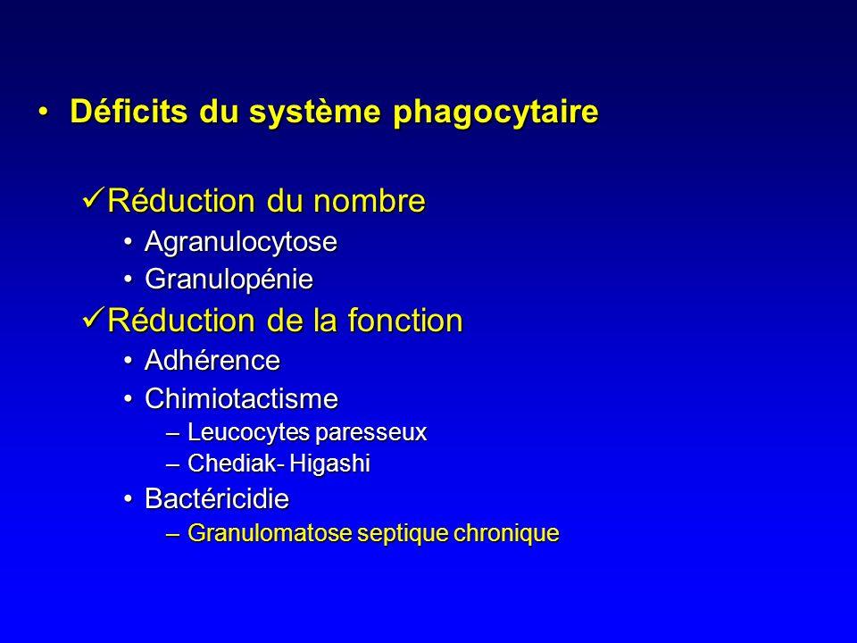 Déficits du système phagocytaire Réduction du nombre