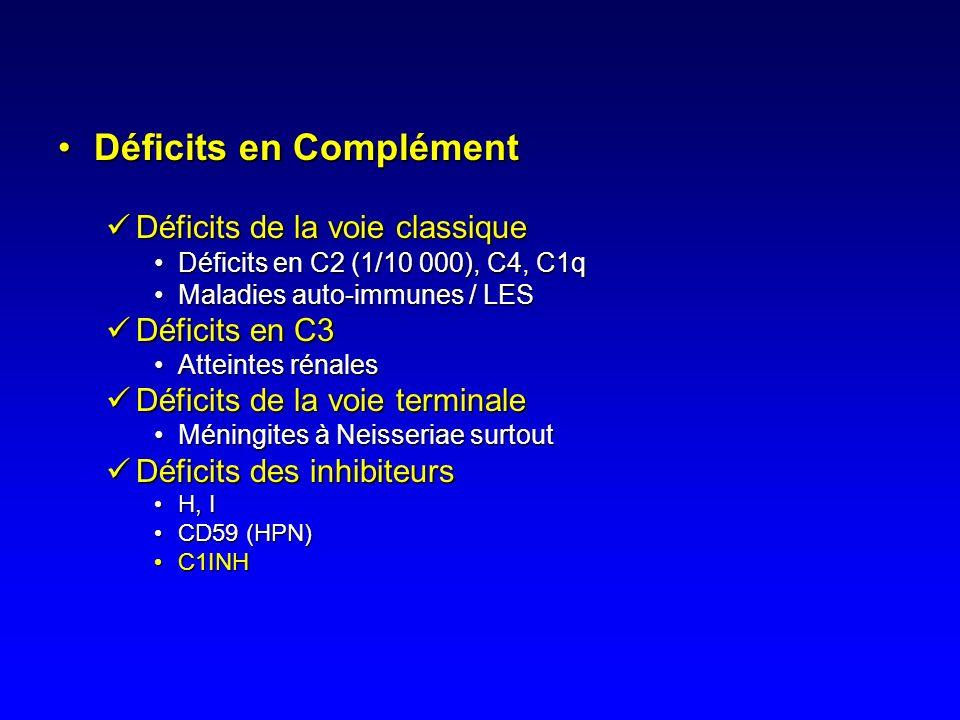 Déficits en Complément