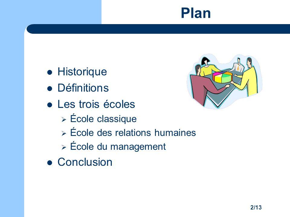 Plan Historique Définitions Les trois écoles Conclusion