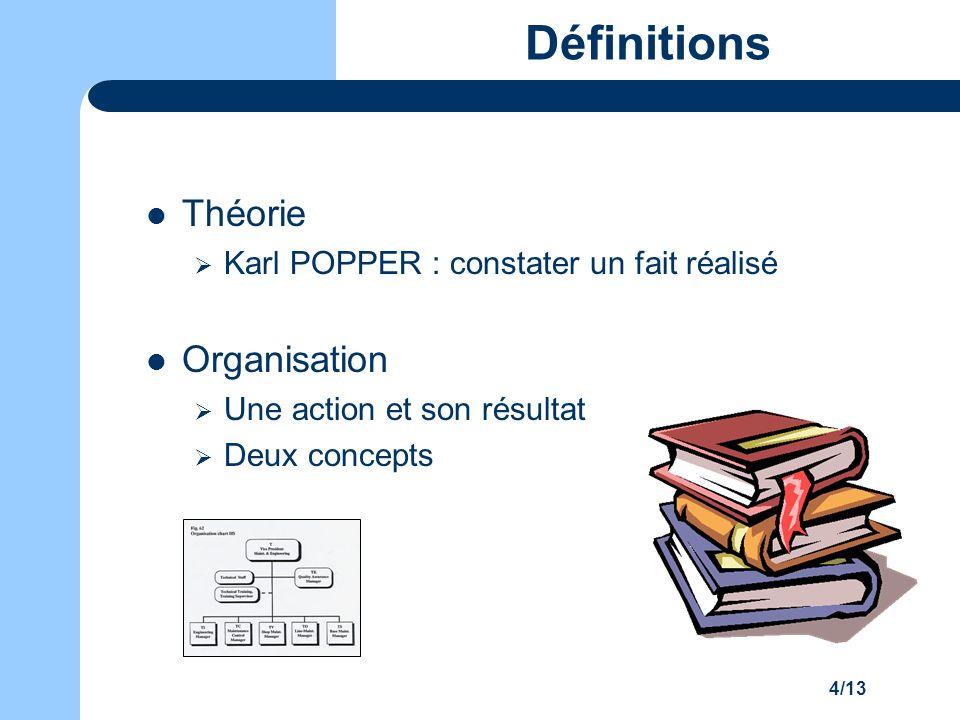 Définitions Théorie Organisation