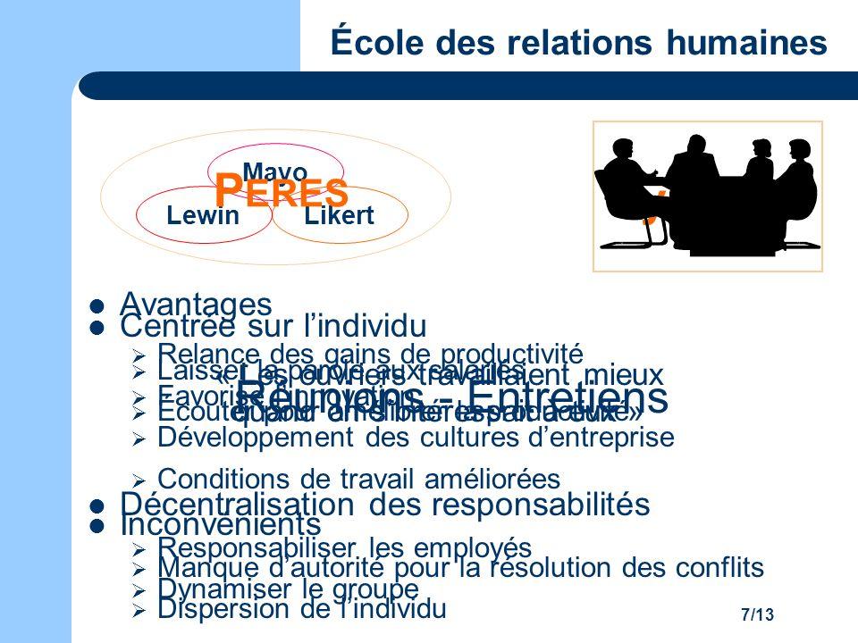 École des relations humaines