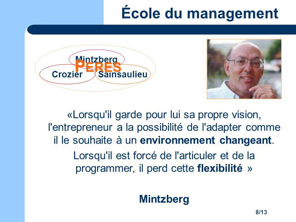 PERES École du management