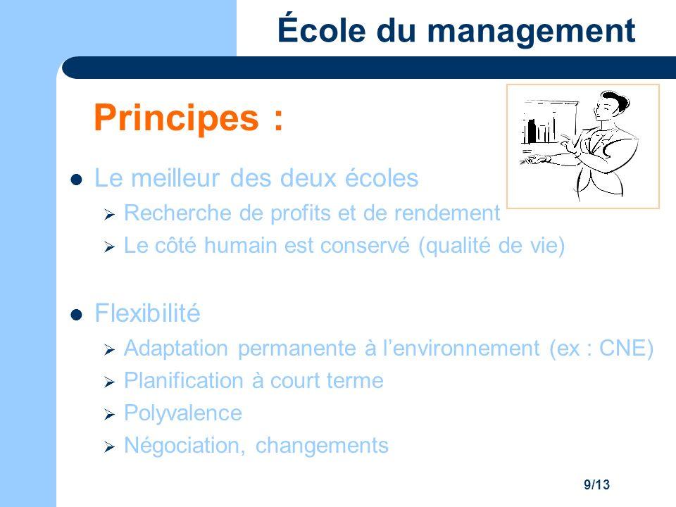 Principes : École du management Le meilleur des deux écoles