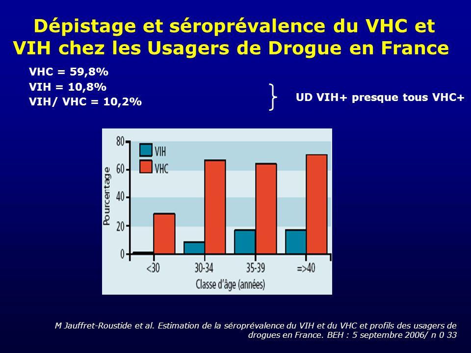 Dépistage et séroprévalence du VHC et VIH chez les Usagers de Drogue en France