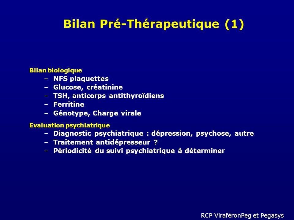 Bilan Pré-Thérapeutique (1)