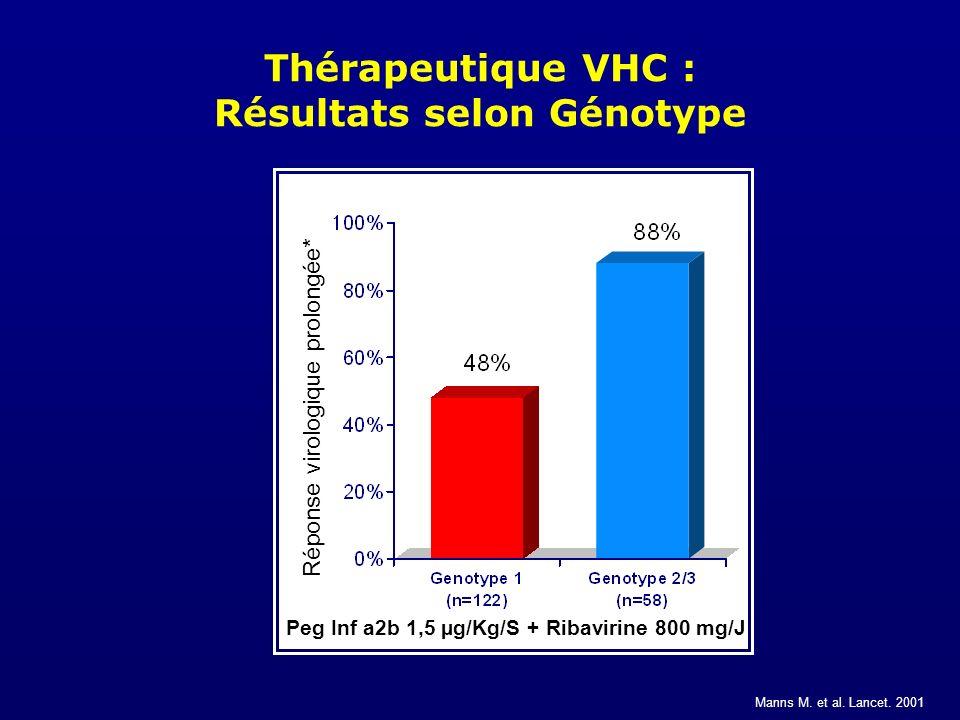 Thérapeutique VHC : Résultats selon Génotype