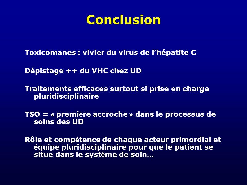 Conclusion Toxicomanes : vivier du virus de l'hépatite C