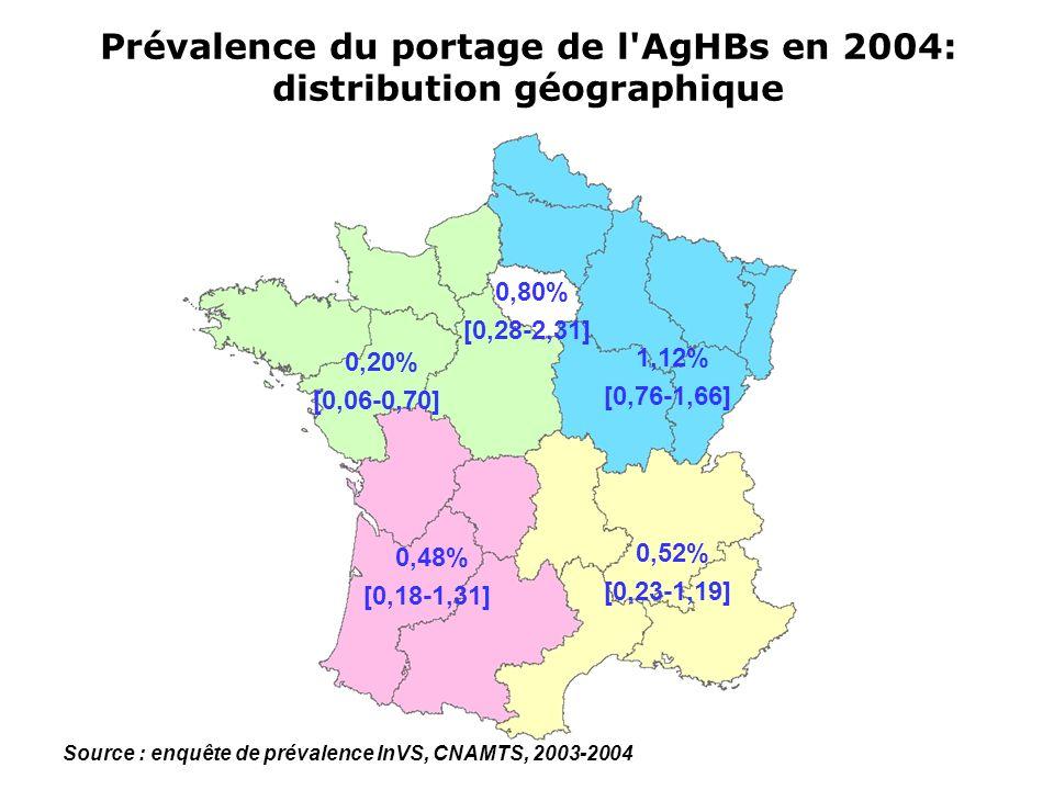 Prévalence du portage de l AgHBs en 2004: distribution géographique