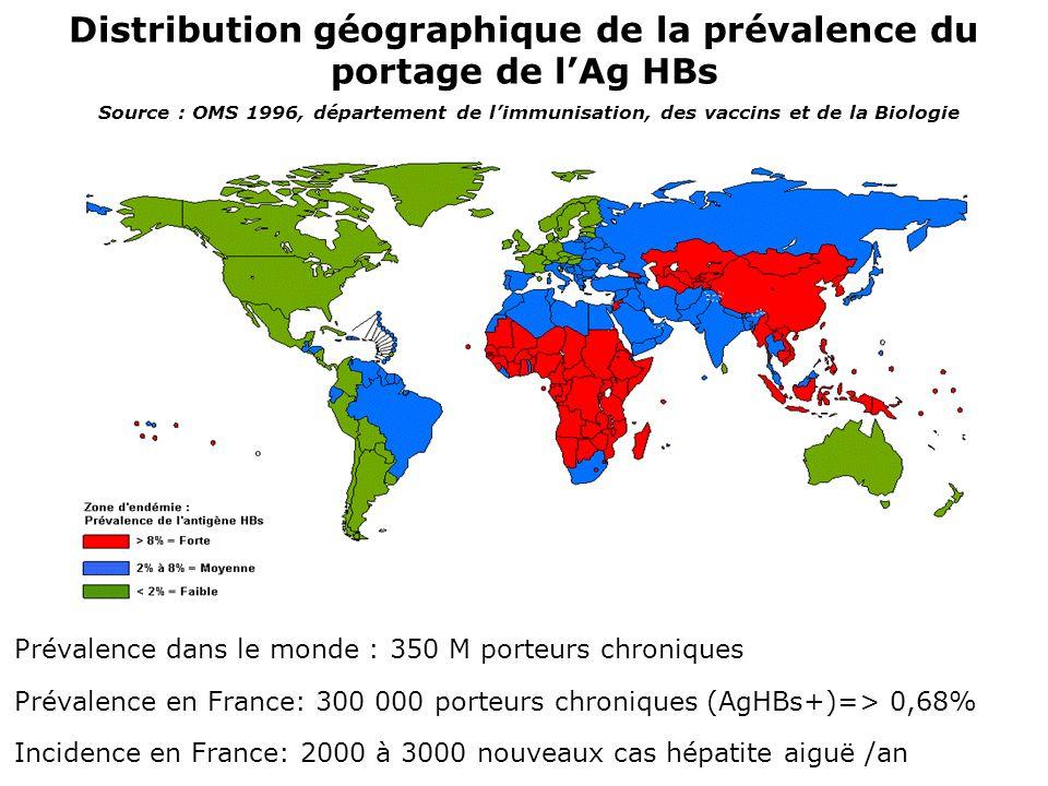 Distribution géographique de la prévalence du portage de l'Ag HBs