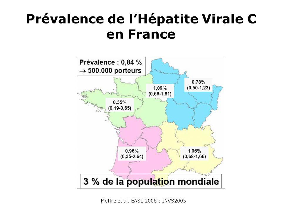 Prévalence de l'Hépatite Virale C en France
