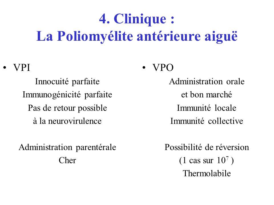 4. Clinique : La Poliomyélite antérieure aiguë
