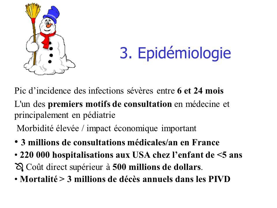3. Epidémiologie 3 millions de consultations médicales/an en France