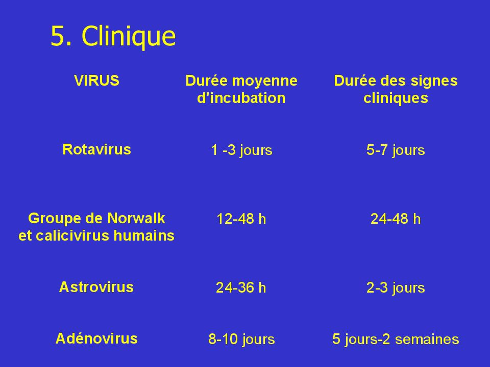 5. Clinique