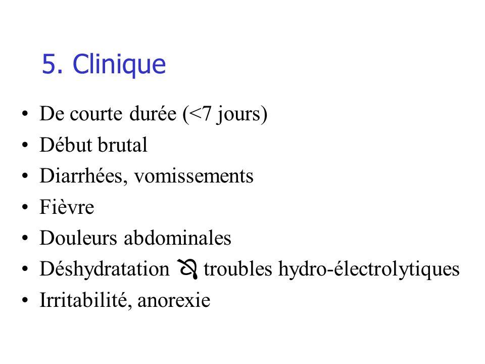 5. Clinique De courte durée (<7 jours) Début brutal
