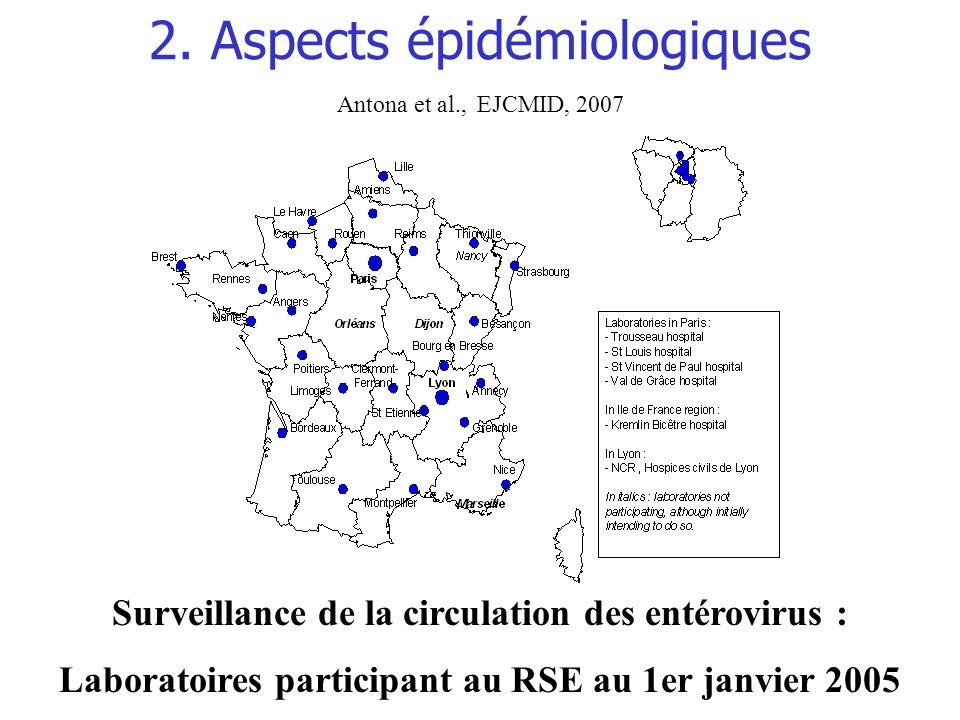 2. Aspects épidémiologiques Antona et al., EJCMID, 2007