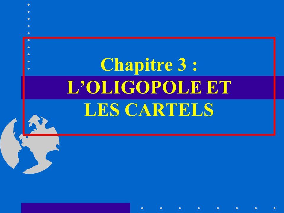 Chapitre 3 : L'OLIGOPOLE ET LES CARTELS