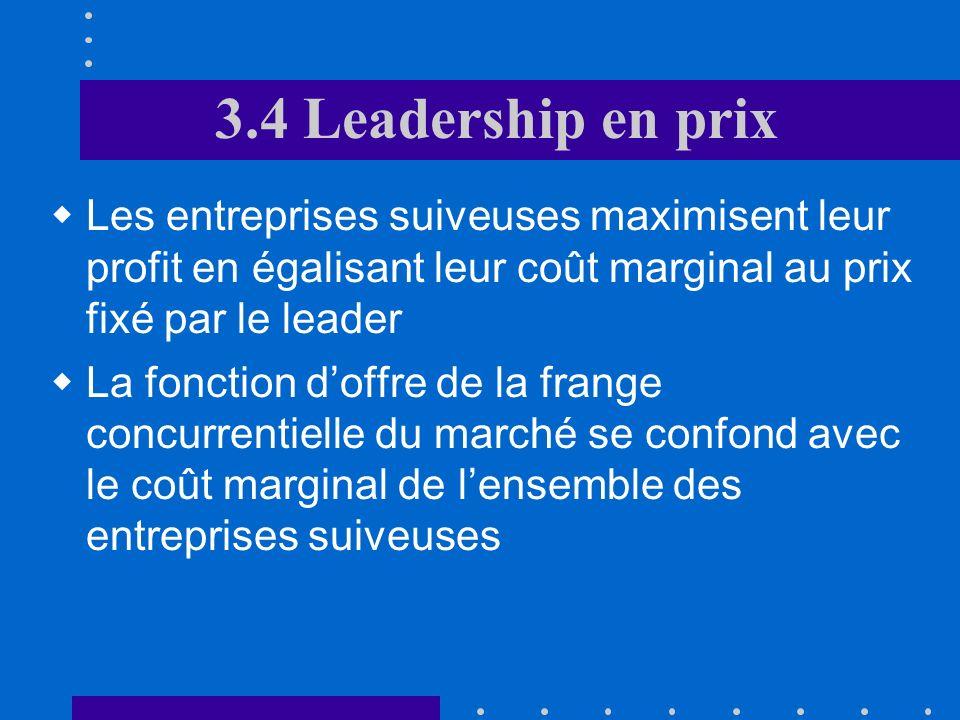 3.4 Leadership en prix Les entreprises suiveuses maximisent leur profit en égalisant leur coût marginal au prix fixé par le leader.