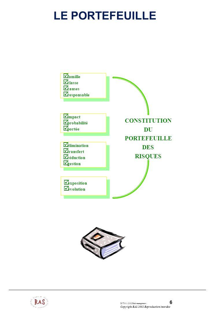 LE PORTEFEUILLE CONSTITUTION DU PORTEFEUILLE DES RISQUES famille