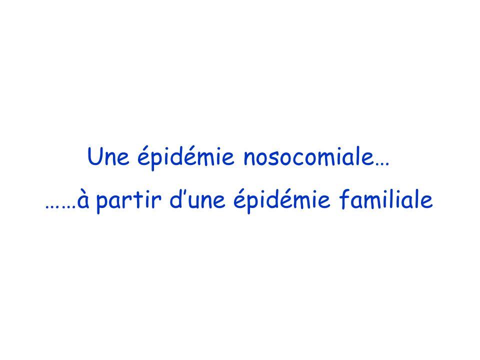 Une épidémie nosocomiale… ……à partir d'une épidémie familiale