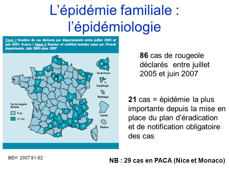 L'épidémie familiale : l'épidémiologie