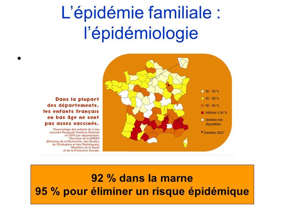 95 % pour éliminer un risque épidémique